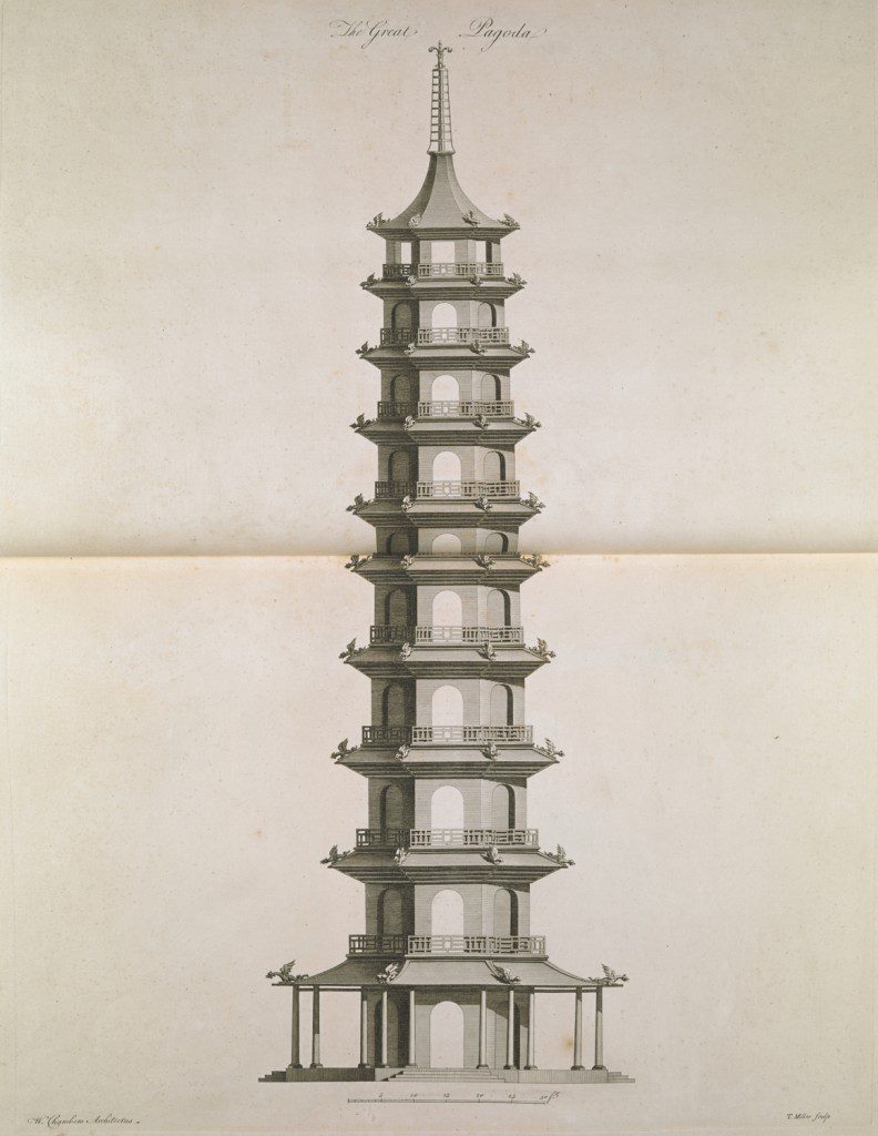 The Great Pagoda, by Thomas Miller after William Chambers. BL 56.i.3. Public Domain.